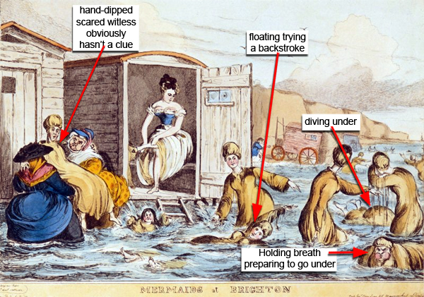 Mermaids at Brighton by William Heath 1829 with tags explaining various levels a swimming skill