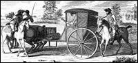 Blog posts of historical interest